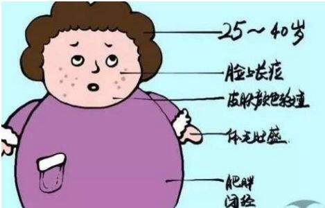 西安生殖保健院,多囊卵巢会引起肥胖吗